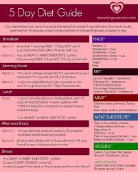 30 day low carb meal plan mejores 1049 imágenes de carbs to help weight loss en pinterest