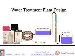 Water Treatment Plant Design Water Treatment Plant Design