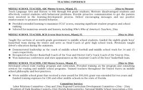 Cover Letter Dance Teacher Resume Professional Instructor