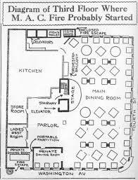 100 years ago the deadliest fire st louis has seen metro How To Make A Home Fire Escape Plan 100 years ago the deadliest fire st louis has seen metro stltoday com how to make a home fire escape plan nfpa