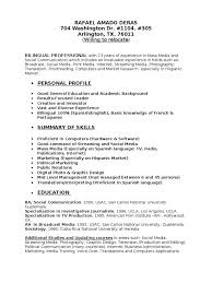 Resume Synonyms For Strong Synonyms Resume Writing Work Synonym