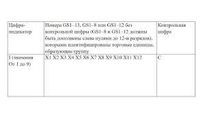 Применение штриховых кодов различных стандартов gs gs  Изменяя значение цифры индикатора i от 1 до 8 можно сформировать 8 уникальных gtin стандарта gs1 14 для восьми различных видов стандартных групповых