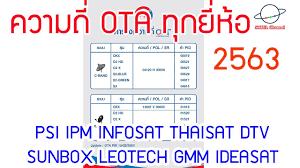 ไม่มีสัญญาณ วิธี Manual OTA ระบบ C-Band IPM HD Pro, 2, 3 UP HD, 2, FINN :  SATEL Channel [ EP. 194 ] - YouTube