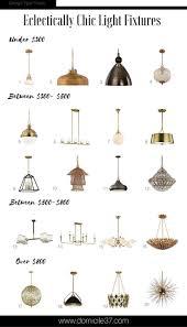 eclectic lighting fixtures. 20 Eclectically Chic Light Fixtures From Lamps Plus Eclectic Lighting