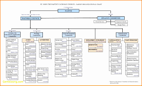 microsoft powerpoint examples microsoft powerpoint org chart template best of excel flow chart