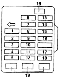 solved i need the inside fuse box diagram for my 1999 fixya mitsubishi pajero 1996 fuse box diagram at Mitsubishi Pajero Fuse Box Layout