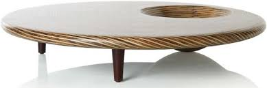Wonderful Modern Round Coffee Table   5 Good Looking