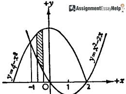 math homework assignment help assignment essay help mathematics assignment help 460 343