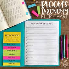 Common Core Standards And Strategies Flip Chart Blooms Taxonomy Flip Chart Freebie