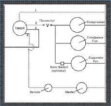 refrigerator understanding fridge wiring diagram home honeywell eim wiring diagram refrigerator understanding fridge wiring diagram home