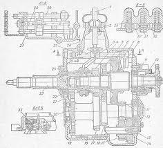 Реферат Устройство и назначение коробки передач автомобиля ГАЗ А Реферат Устройство и назначение коробки передач автомобиля ГАЗ 53А