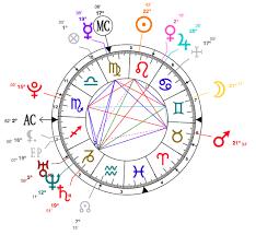 Leo Jennifer Lawrence Birth Chart Born 15th August 1990