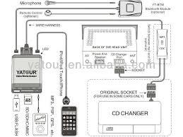 yatour usb mp3 aux sd cd adapter for bmw e46 e39 e38 mini