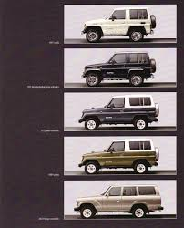Guide to Foreign (Non-USA) Model Toyotas