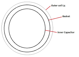 hendershot platonic form bubble generator