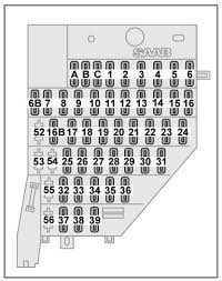 saab fuse box diagram auto genius saab 9 5 2000 fuse box diagram