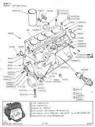 triumph engine  s   engine car  s and component diagram    cylinder block diagram on triumph engine parts