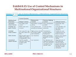 Organizational Chart Of Multinational Company Organizational Designs For Multinational Companies Ppt