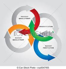 Marketing Color Chart Marketing Management