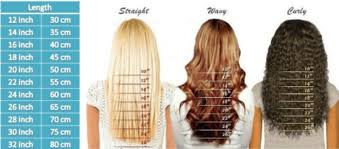 Tres Bella Hair Faq