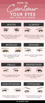 how to contour your eyes for your eye shape how to contour your eyes
