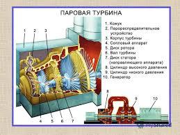Презентация на тему Тепловые двигатели Тепловой двигатель  7 КПД тепловых двигателей