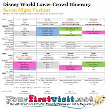Animal Kingdom Rivers Of Light Dining Package Disney World Lower Crowd Itinerary Seven Night Variant