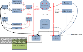 moomba wiring diagram not lossing wiring diagram • moomba wiring diagram simple wiring diagram rh 38 mara cujas de 2015 moomba wiring diagram 2015