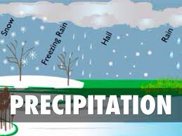here is your essay on precipitation