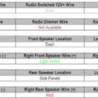 2003 toyota camry stereo wiring diagram free download wiring 1990 toyota celica fuse box location at 1990 Toyota Celica Headlight Wiring Diagram