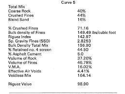 Bitumen Sand Mix Design Ep0017416b1 Uniform Asphalt Pavement Google Patents