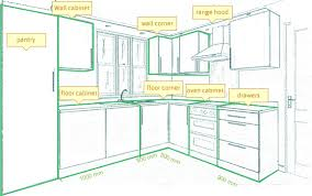 flat pack cabinets.  Cabinets What Are Flat Pack Kitchens With Cabinets N