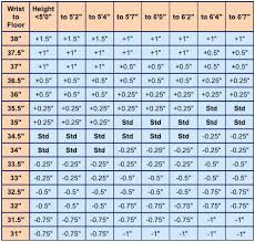 Putter Length Chart 54 Skillful Driver Shaft Length Chart