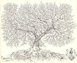 Family Tree Moroder Family Val Gardena Italy