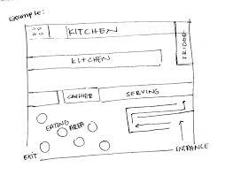 mexican restaurant kitchen layout. Gallery Of Extremely Ideas Mexican Restaurant Kitchen Layout Commercial Steak I