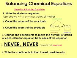 chapter 10 chemical reactions ppt