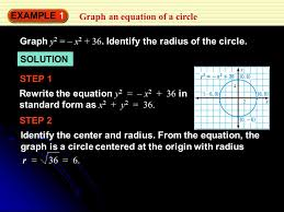 example 1 graph an equation of a circle graph y 2 x 2