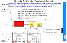 wiring diagram for a 98 dodge ram 2500 szliachta org best 1998 dodge ram cummins wiring diagram masterplan