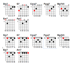 Jazz Chord Progression Chart Jazz Chord Progression Practice In 2019 Guitar Chord