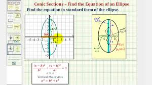 ex find standard form of an equation of an ellipse from a graph vertical major axis