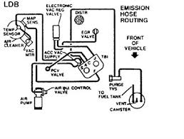 91 gmc sonoma ignition wiring diagram 91 wiring diagrams description 070d823 gmc sonoma ignition wiring diagram