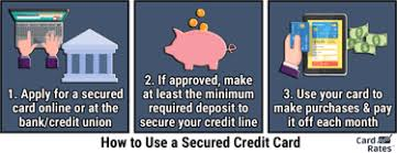 Credit card issuers are required to disclose the reason why they declined a credit card application in the rejection letter. 5 Pre Qualified Credit Cards For Bad Credit 2021