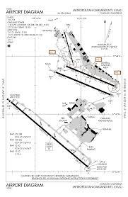 Medellin Airport Chart Oakland International Airport Spotting Guide Spotterguide Net