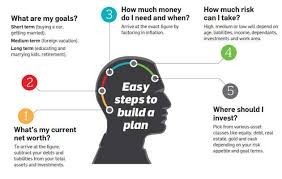 retirement goal planning system 5 golden rules of financial planning the economic times