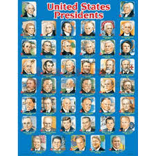 Us Presidents Chart United States Presidents Chart