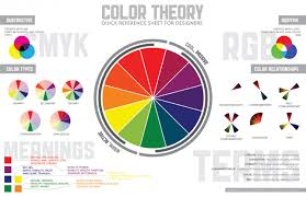 color theory and the color wheel