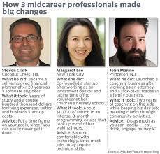 Here Are The Secrets To A Successful Midlife Career Change Marketwatch