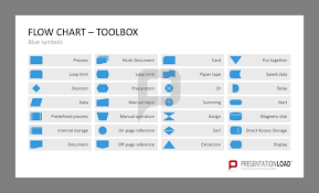 Html Symbols Chart Pin By Presentationload On Charts Diagrams Powerpoint