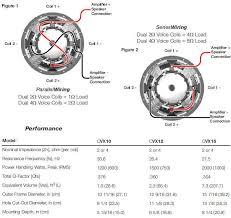 kicker dvc wiring diagram 25 wiring diagram images wiring the terminals white dots are first voice kicker cvr 12 wiring diagram black marking