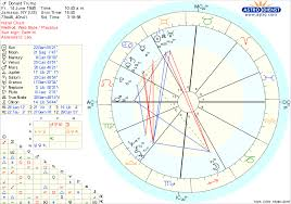Man From Atlan Psycho Astrology Analysis The Trump Presidency